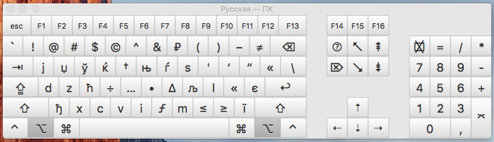 How to open an on-screen keyboard with special characters in OS X